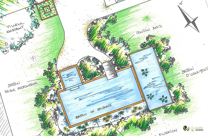 am nagement d une piscine naturelle le jardin by bourdin. Black Bedroom Furniture Sets. Home Design Ideas